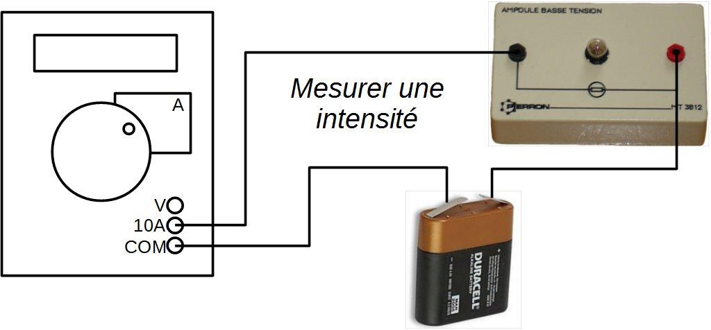 Les lois du courant continu site de sciences physiques de m bernon - Application pour mesurer une piece ...